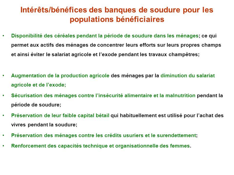 Intérêts/bénéfices des banques de soudure pour les populations bénéficiaires