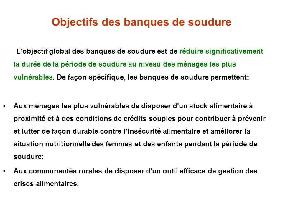 Objectifs des banques de soudure