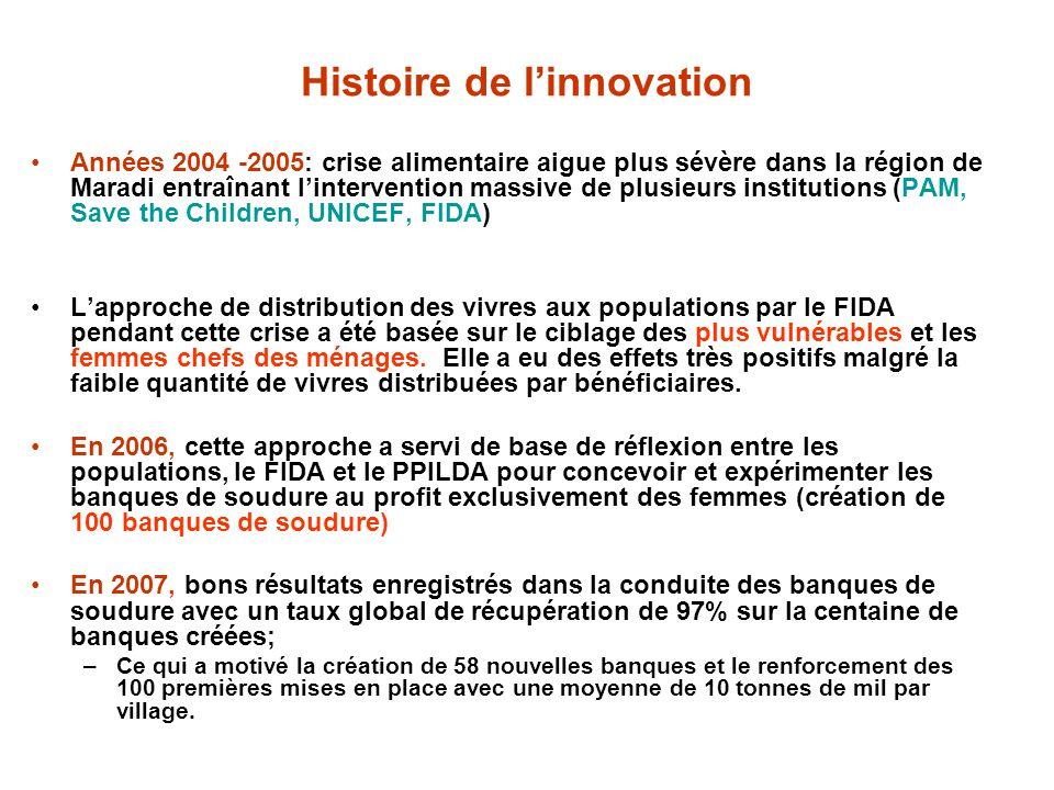 Histoire de l'innovation