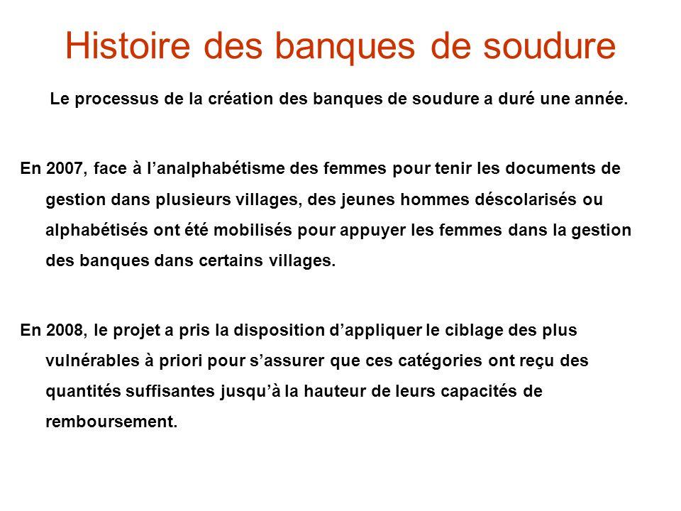 Histoire des banques de soudure