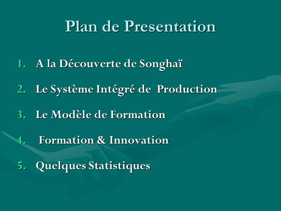 Plan de Presentation A la Découverte de Songhaï