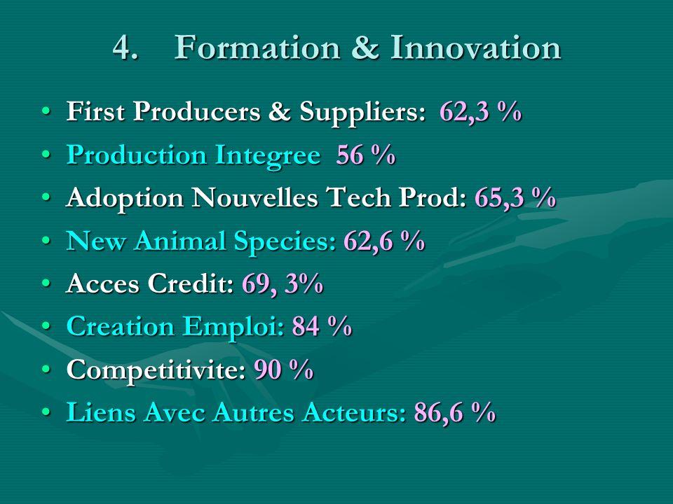 Formation & Innovation