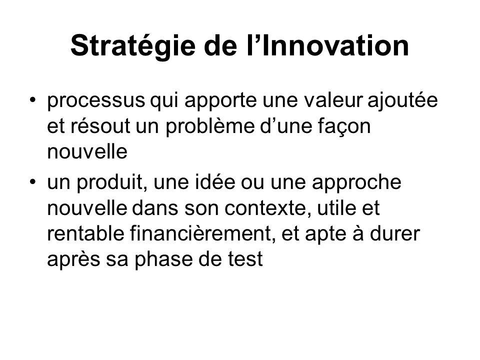 Stratégie de l'Innovation