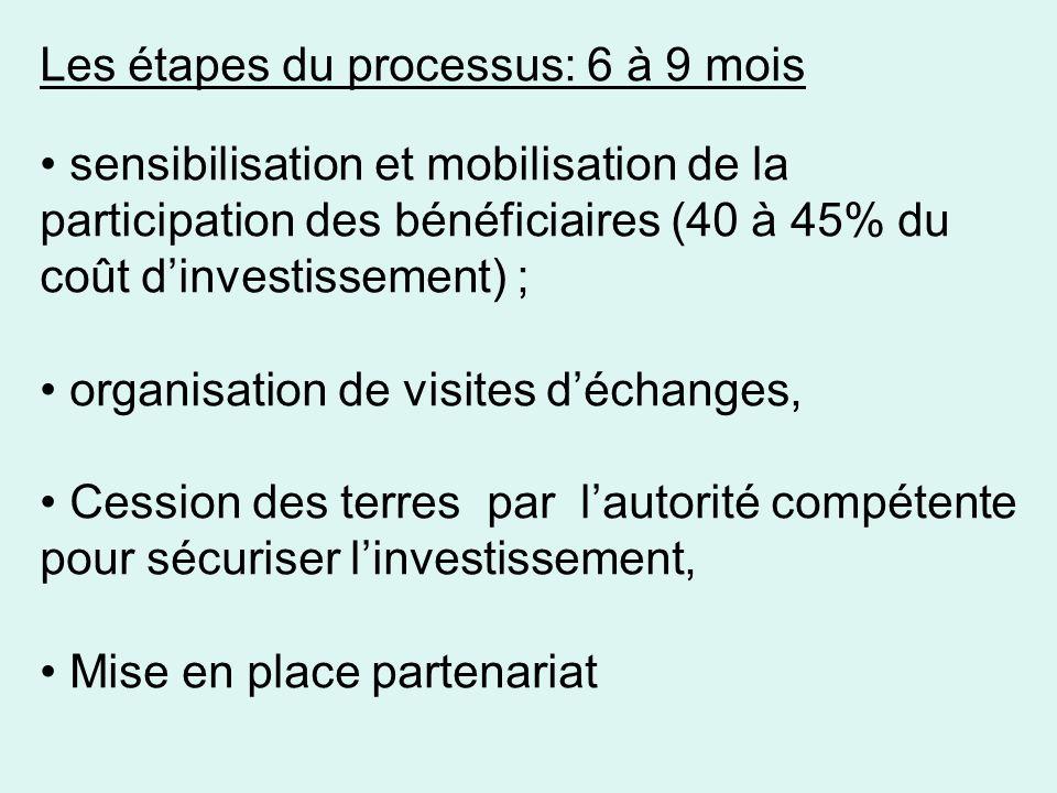Les étapes du processus: 6 à 9 mois