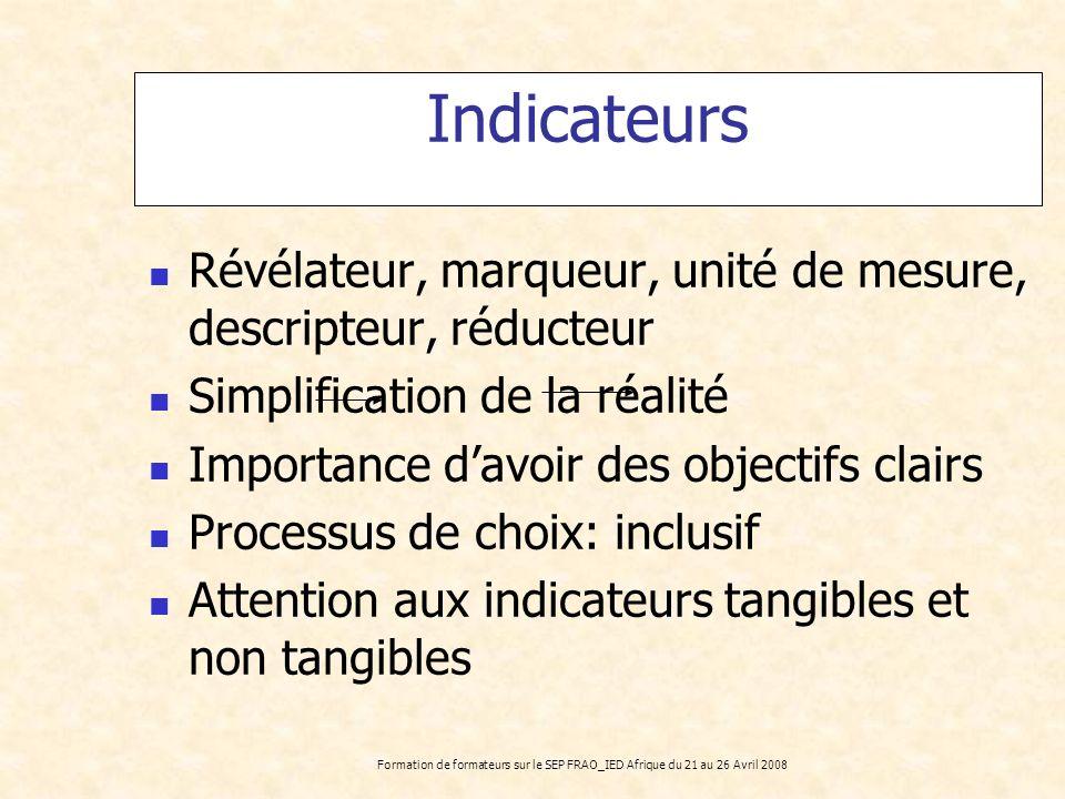 Indicateurs Révélateur, marqueur, unité de mesure, descripteur, réducteur. Simplification de la réalité.