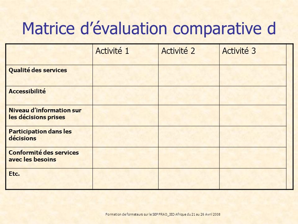 Matrice d'évaluation comparative d