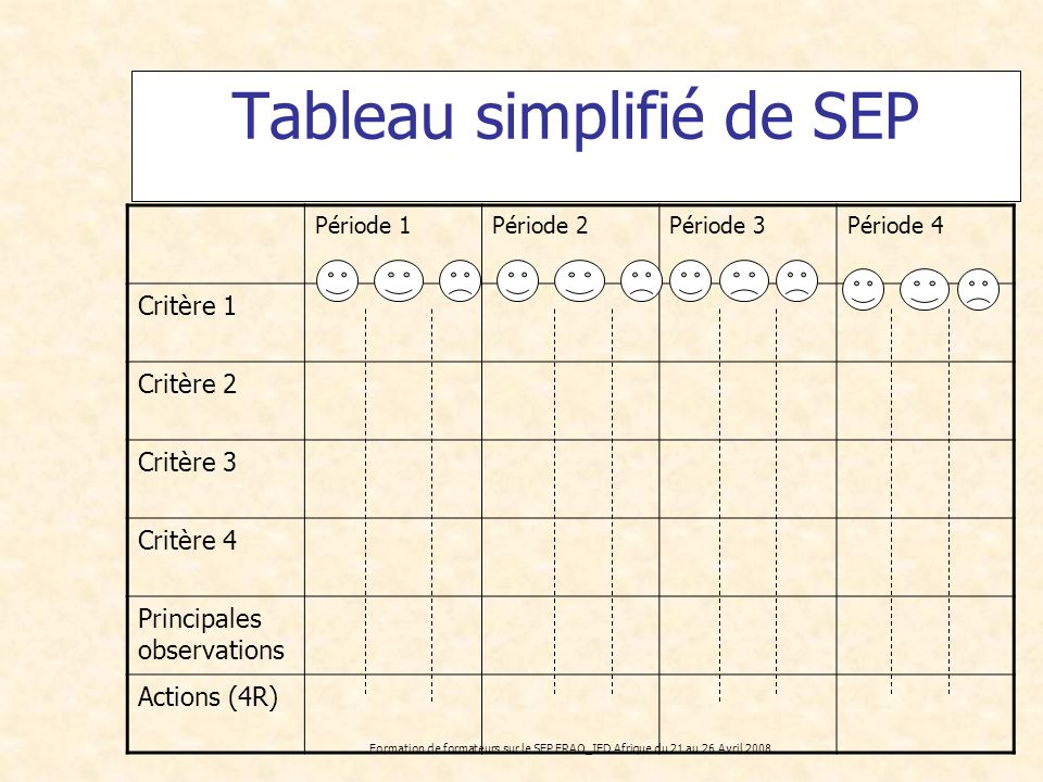 Tableau simplifié de SEP