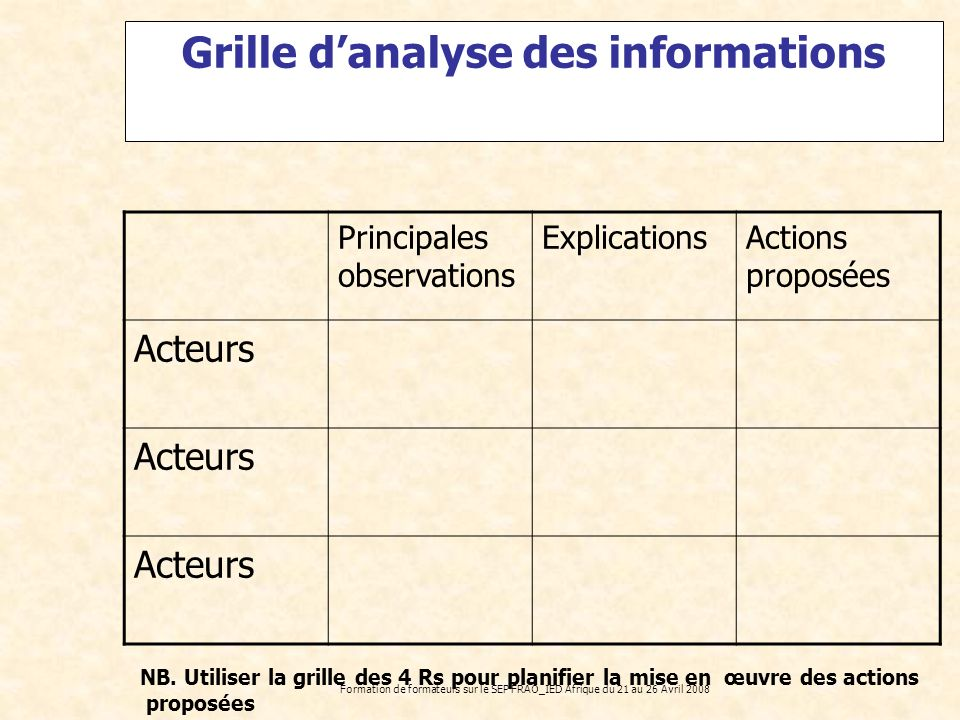 Grille d'analyse des informations
