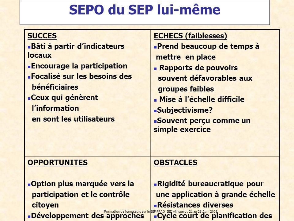 SEPO du SEP lui-même SUCCES Bâti à partir d'indicateurs locaux