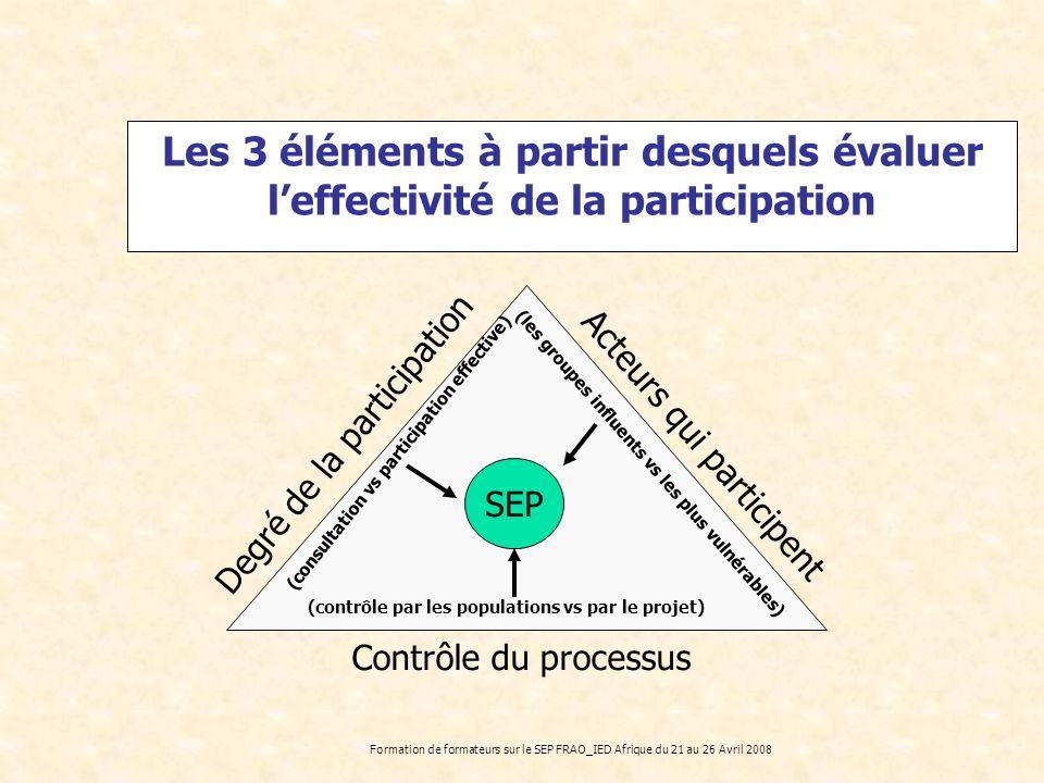 Les 3 éléments à partir desquels évaluer l'effectivité de la participation