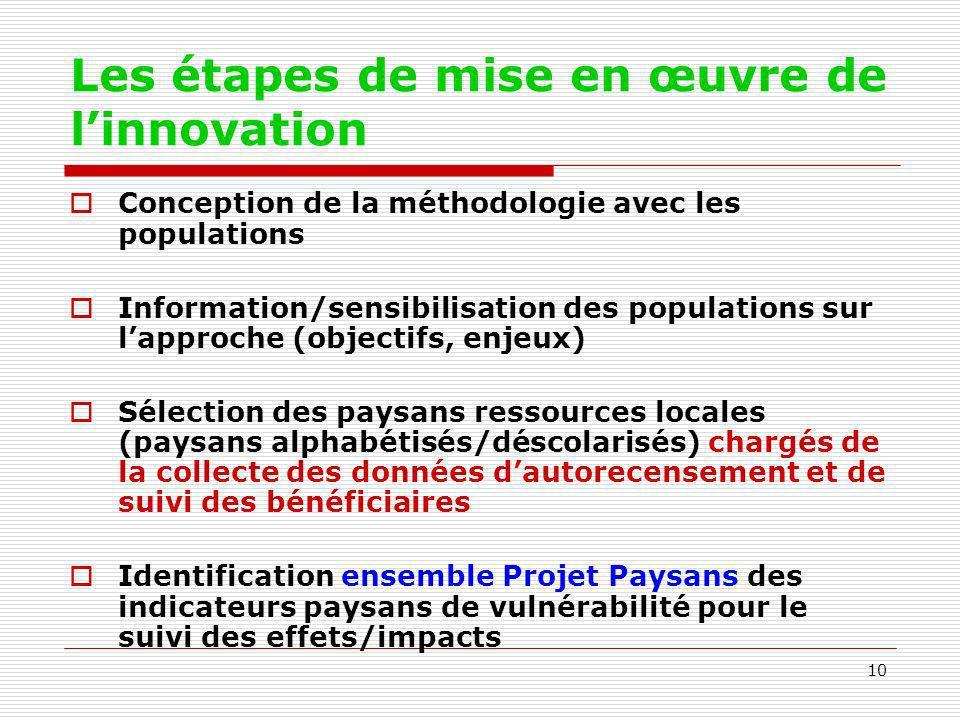Les étapes de mise en œuvre de l'innovation