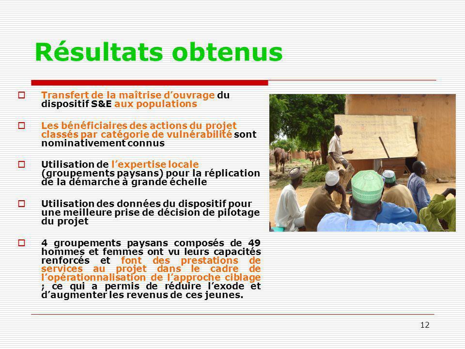 Résultats obtenus Transfert de la maîtrise d'ouvrage du dispositif S&E aux populations.