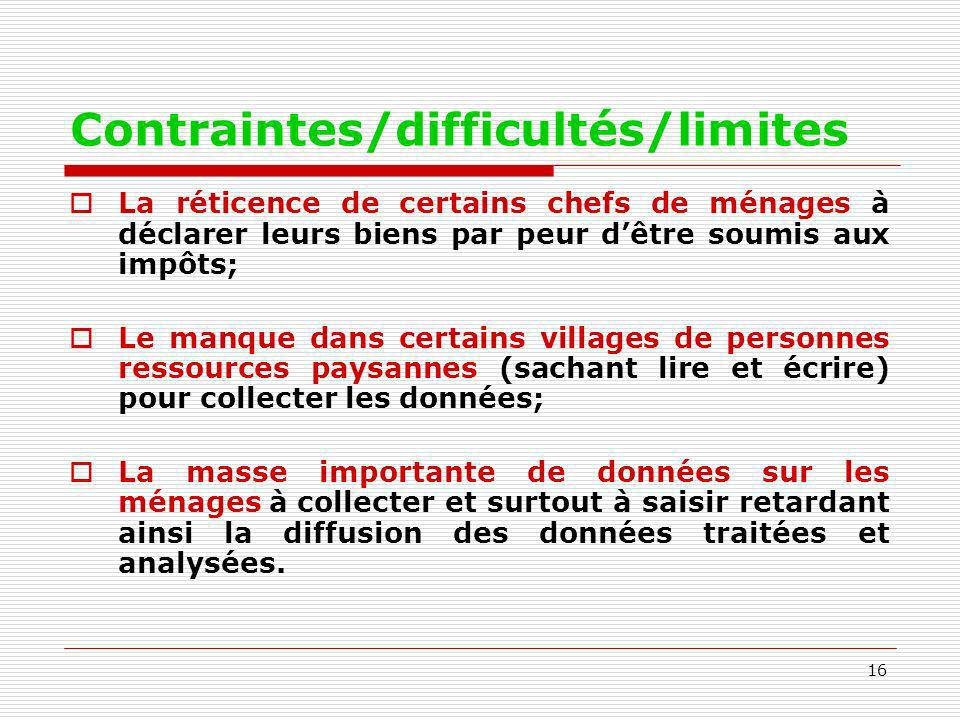 Contraintes/difficultés/limites