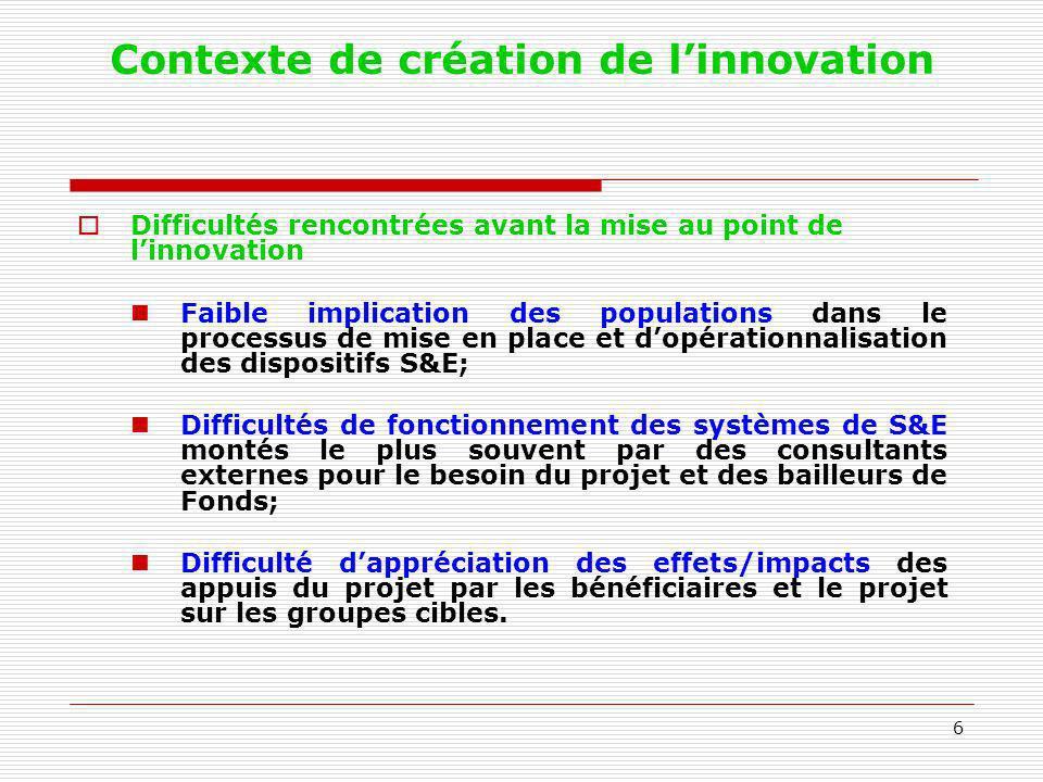 Contexte de création de l'innovation