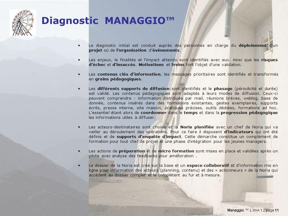Diagnostic MANAGGIO™ Le diagnostic initial est conduit auprès des personnes en charge du déploiement d'un projet où de l'organisation d'événements.