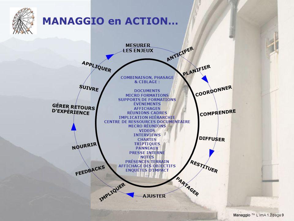 MANAGGIO en ACTION… MESURER LES ENJEUX ANTICIPER APPLIQUER PLANIFIER