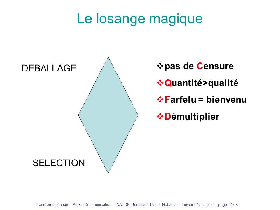 Le losange magique pas de Censure DEBALLAGE Quantité>qualité