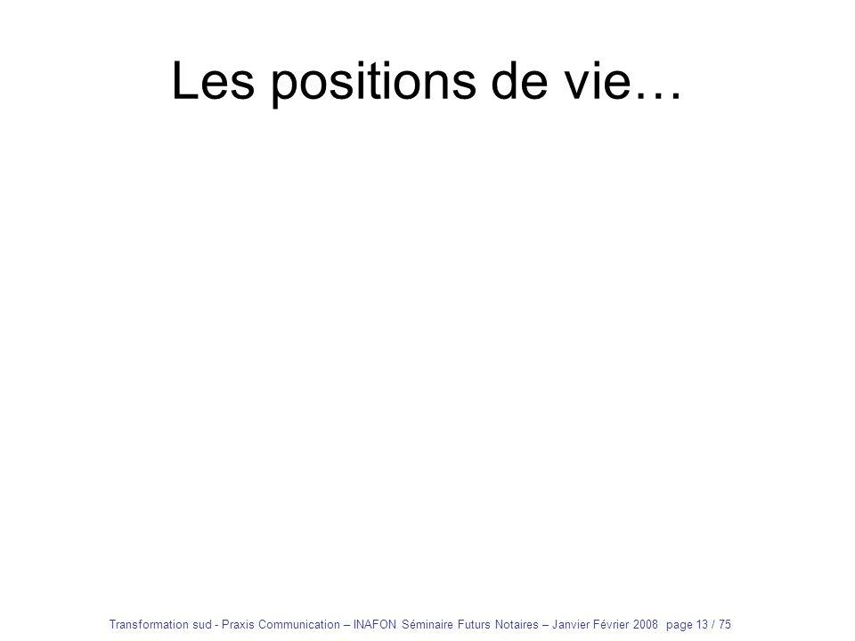 Les positions de vie… Transformation sud - Praxis Communication – INAFON Séminaire Futurs Notaires – Janvier Février 2008 page 13 / 75.