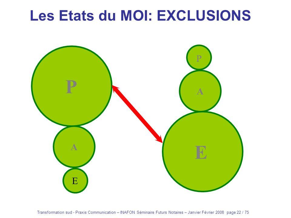 P E Les Etats du MOI: EXCLUSIONS P A A E