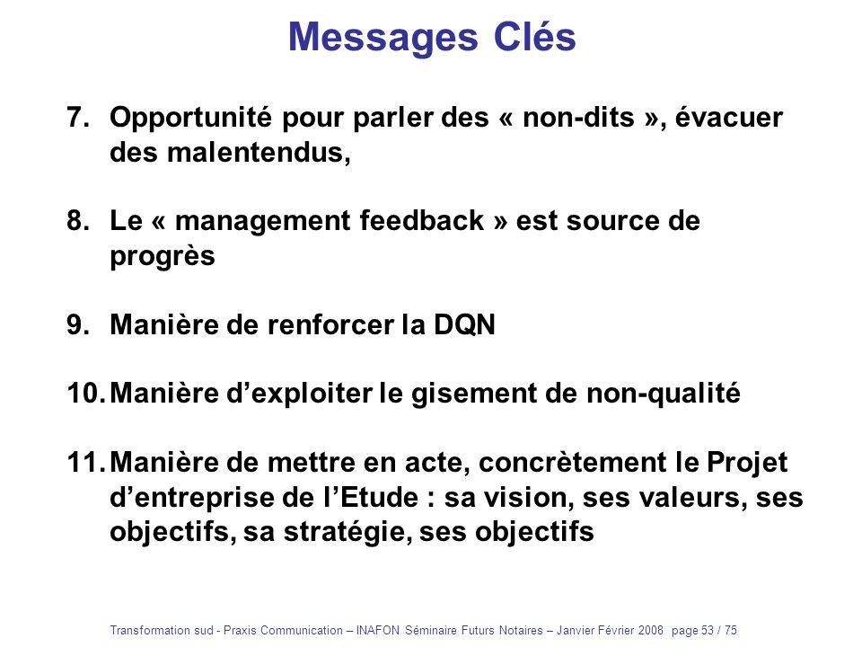 Messages Clés Opportunité pour parler des « non-dits », évacuer des malentendus, Le « management feedback » est source de progrès.