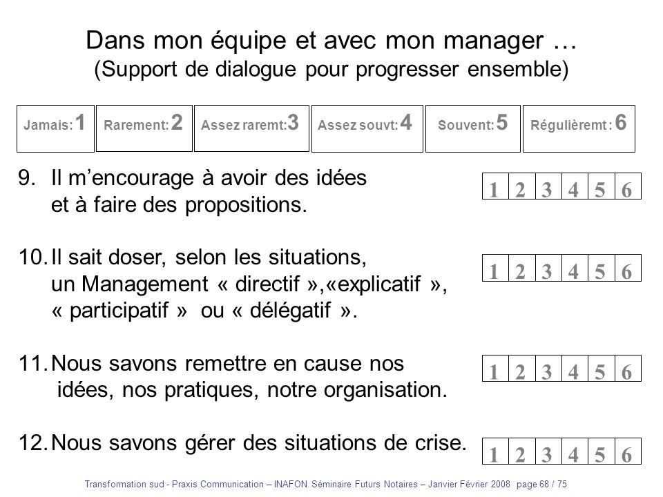 Dans mon équipe et avec mon manager … (Support de dialogue pour progresser ensemble)