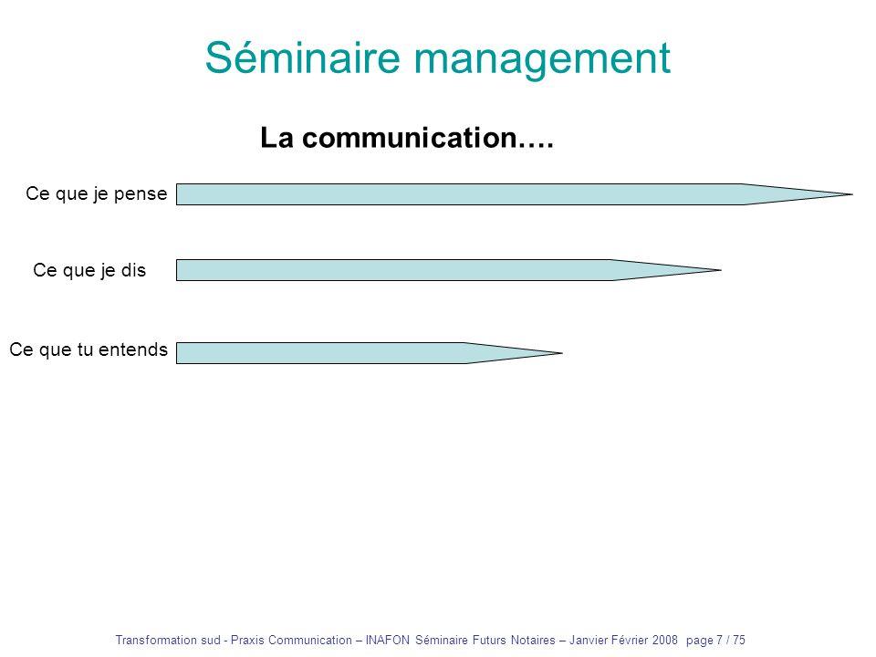 Séminaire management La communication…. Ce que je pense Ce que je dis