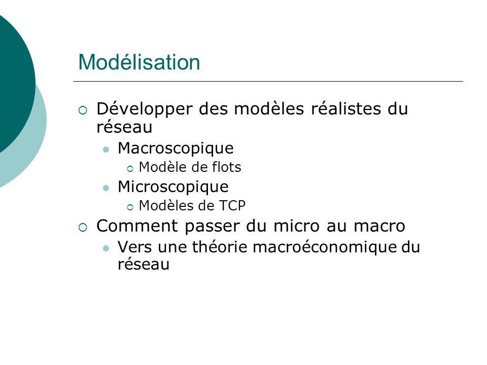 Modélisation Développer des modèles réalistes du réseau