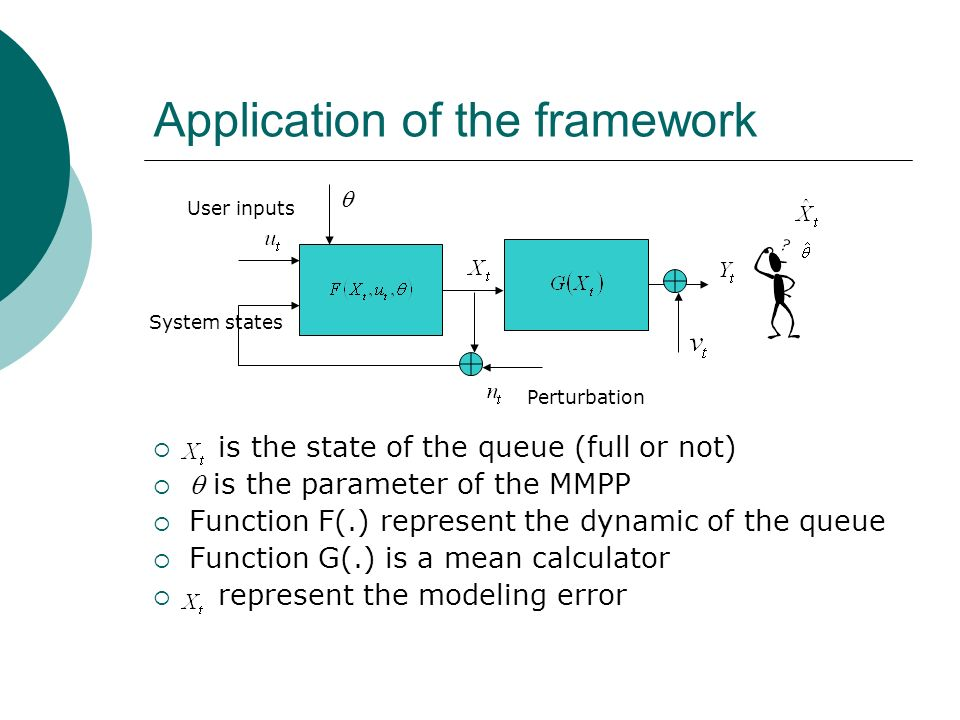 Application of the framework