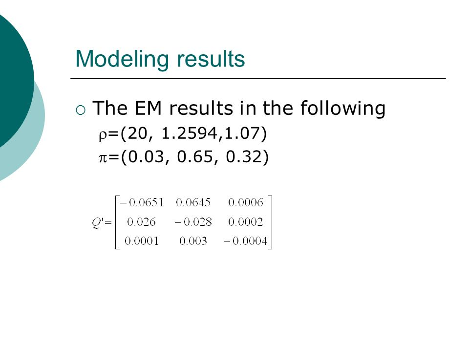 Modeling results The EM results in the following =(20, ,1.07)