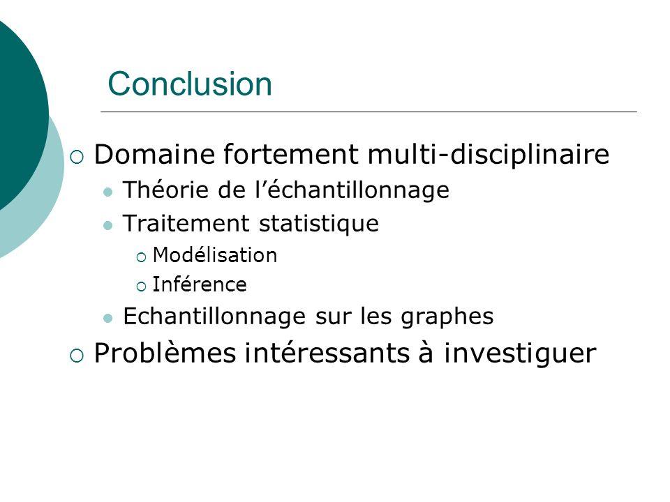 Conclusion Domaine fortement multi-disciplinaire