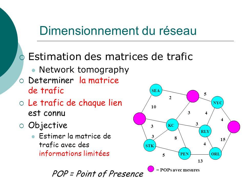 Dimensionnement du réseau