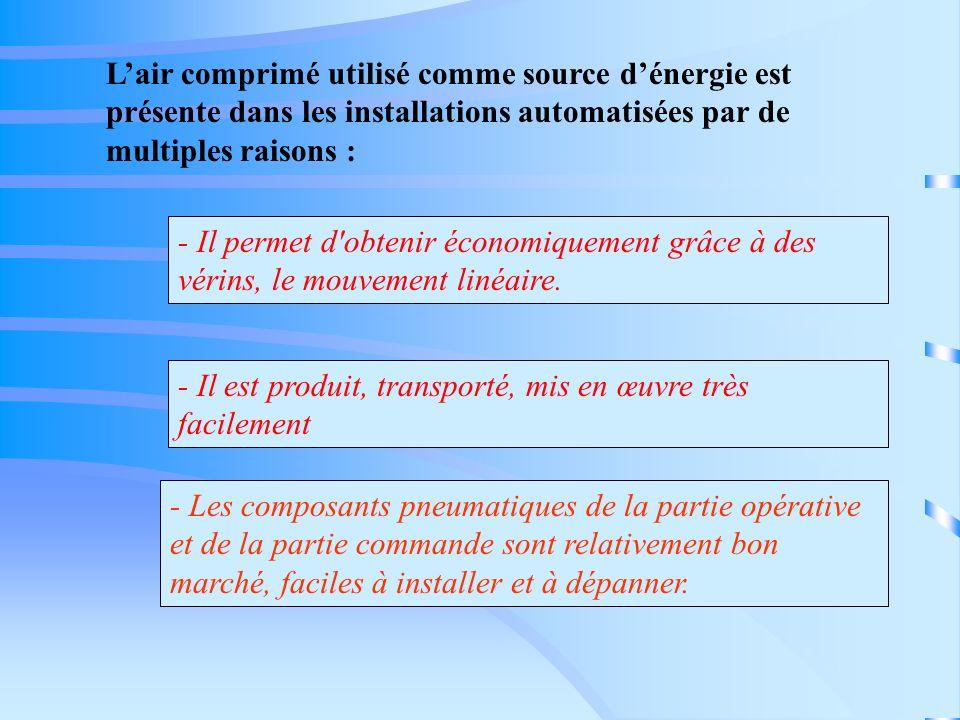 L'air comprimé utilisé comme source d'énergie est présente dans les installations automatisées par de multiples raisons :