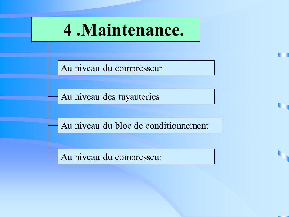 4 .Maintenance. Au niveau du compresseur Au niveau des tuyauteries