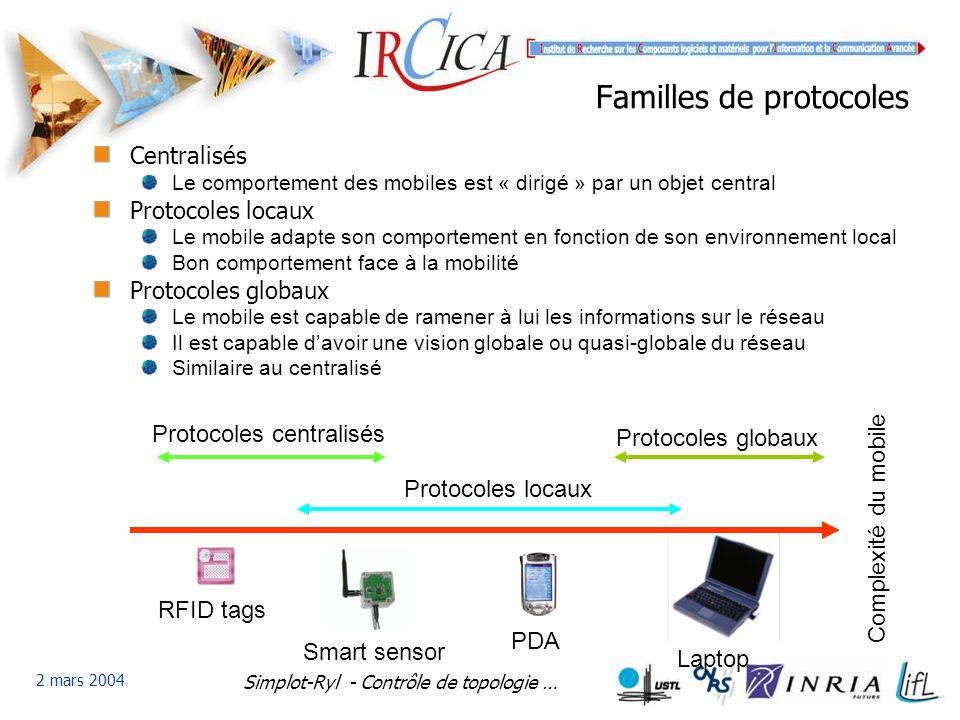 Familles de protocoles