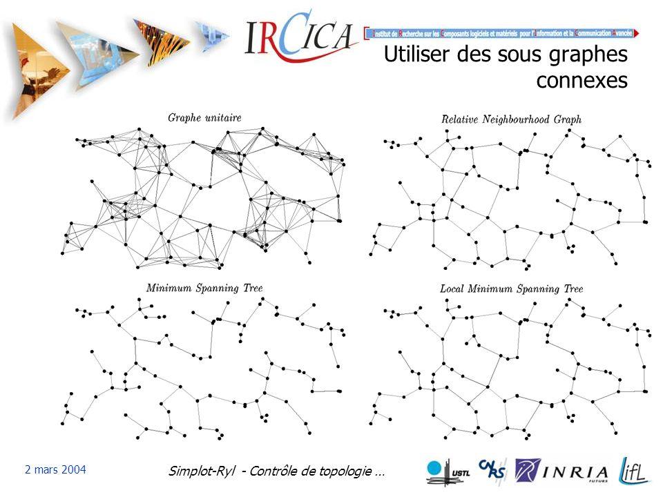 Utiliser des sous graphes connexes