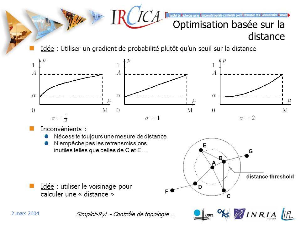 Optimisation basée sur la distance