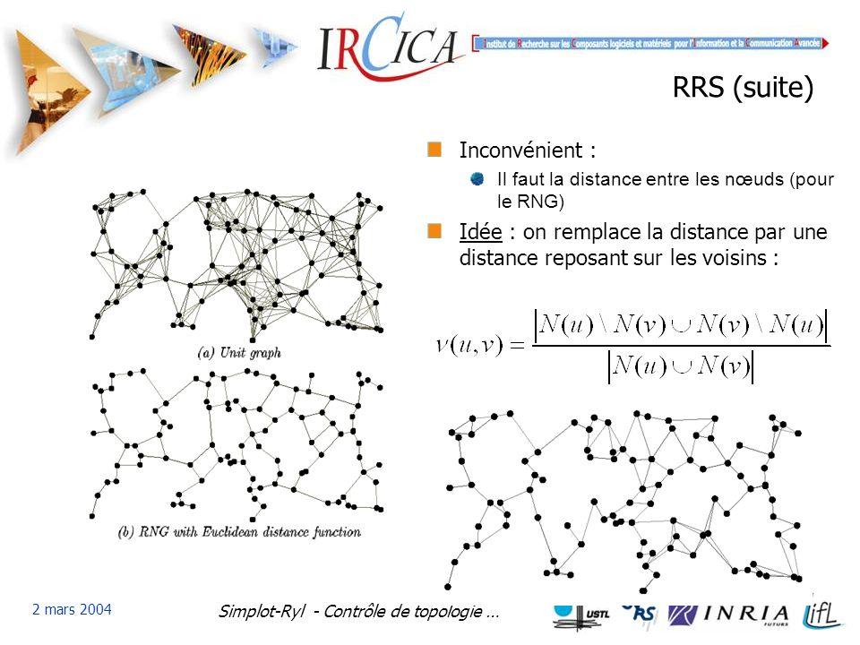 Simplot-Ryl - Contrôle de topologie …