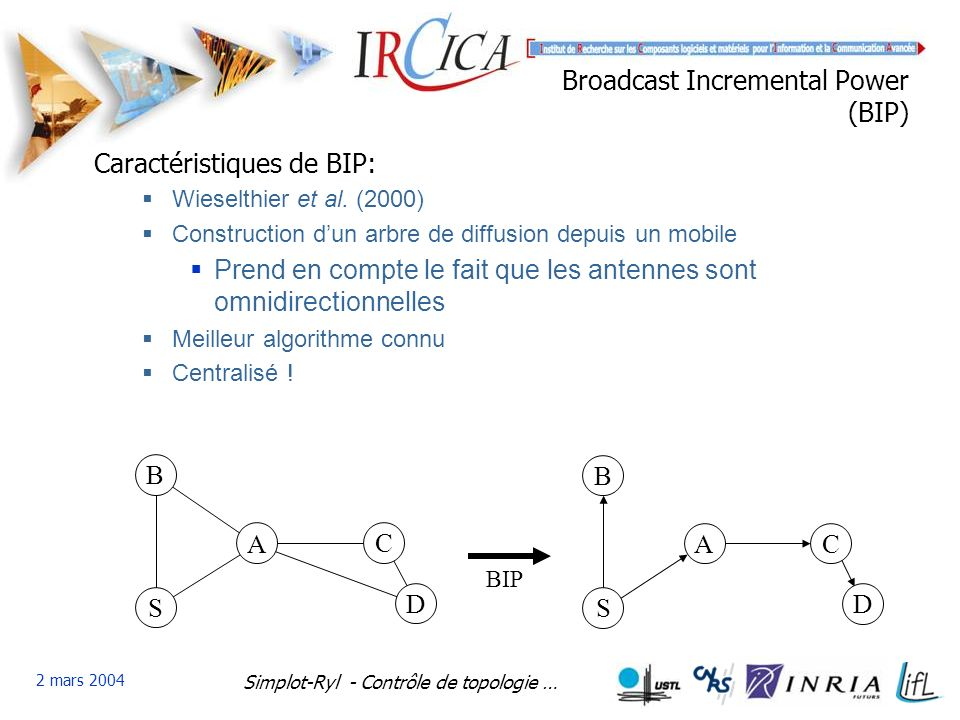 Broadcast Incremental Power (BIP)