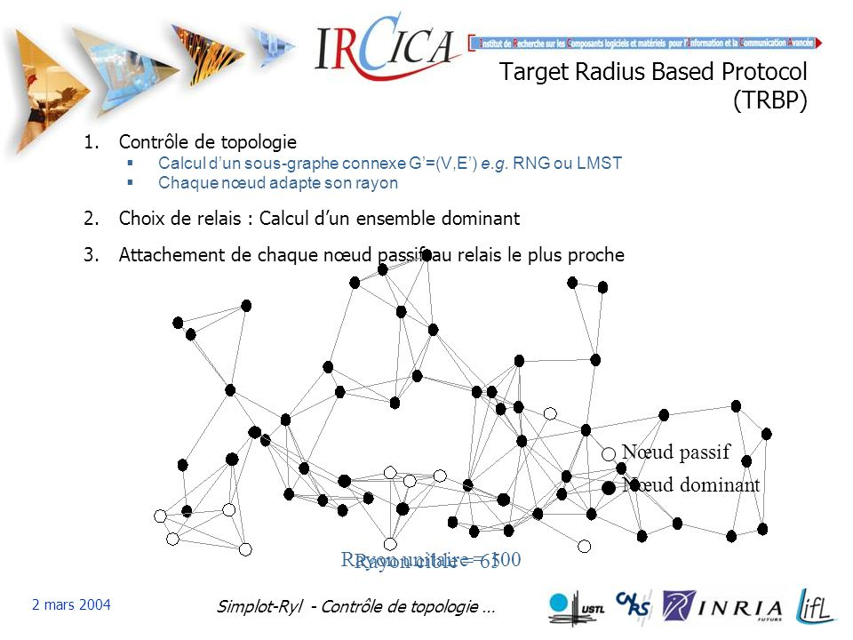 Target Radius Based Protocol (TRBP)