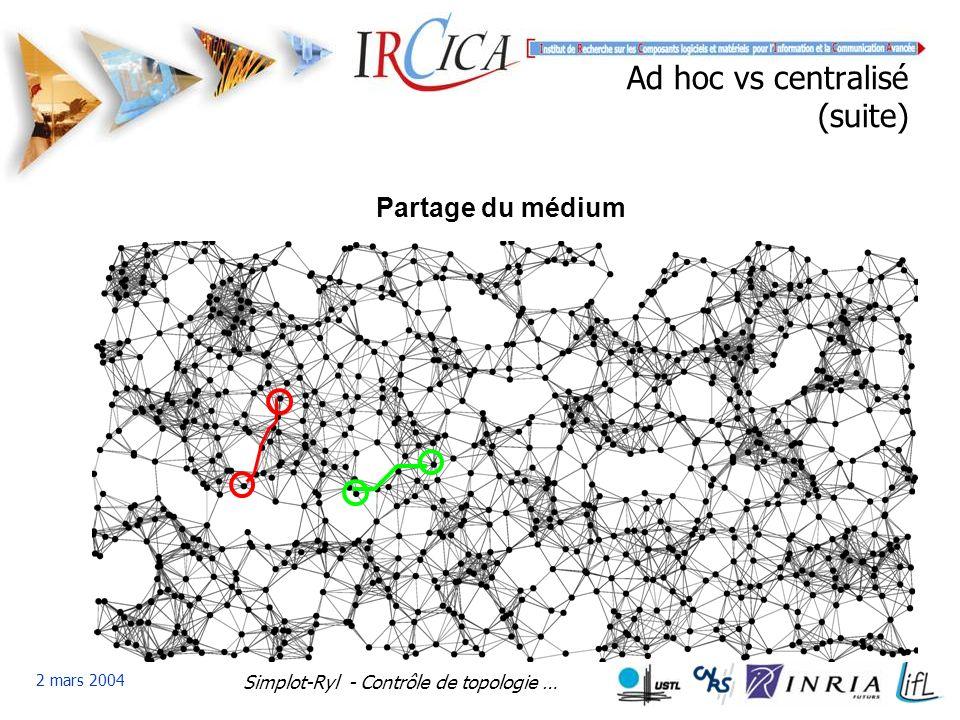 Ad hoc vs centralisé (suite)