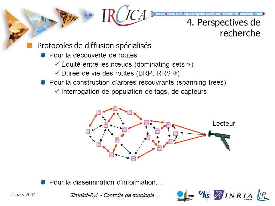 4. Perspectives de recherche