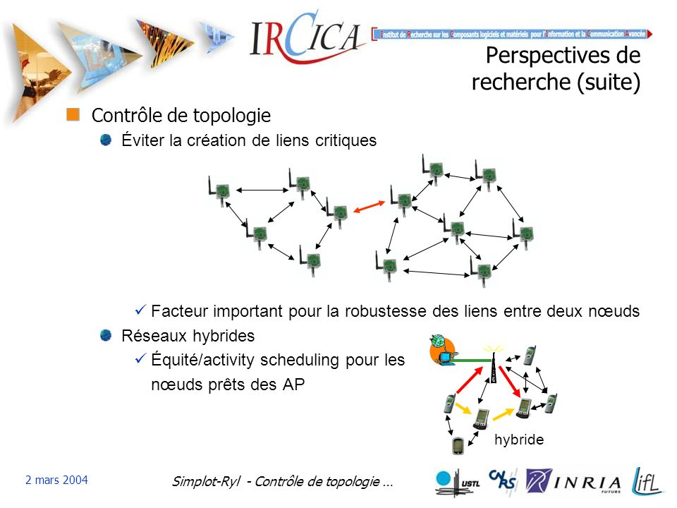 Perspectives de recherche (suite)