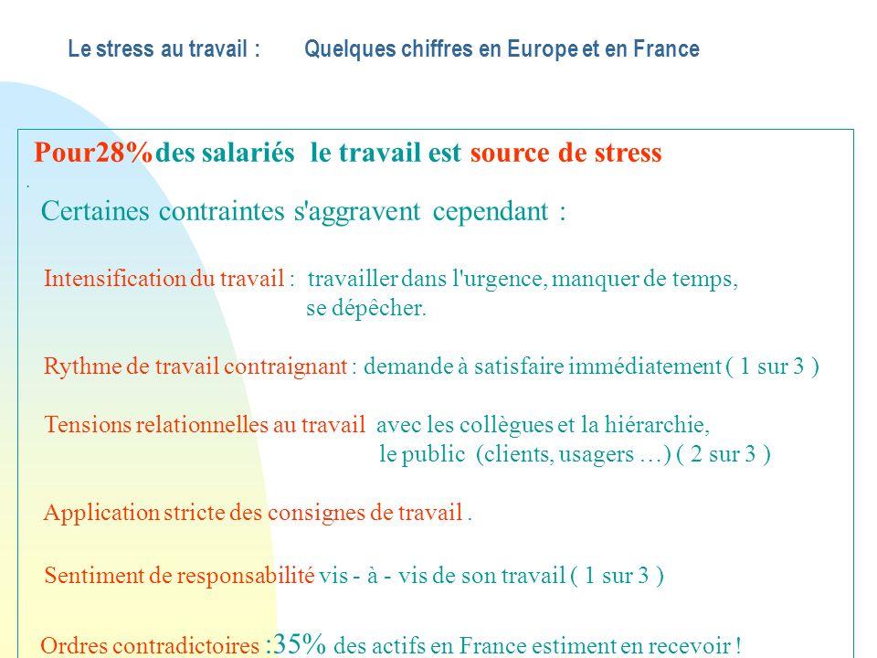 Le stress au travail : Quelques chiffres en Europe et en France