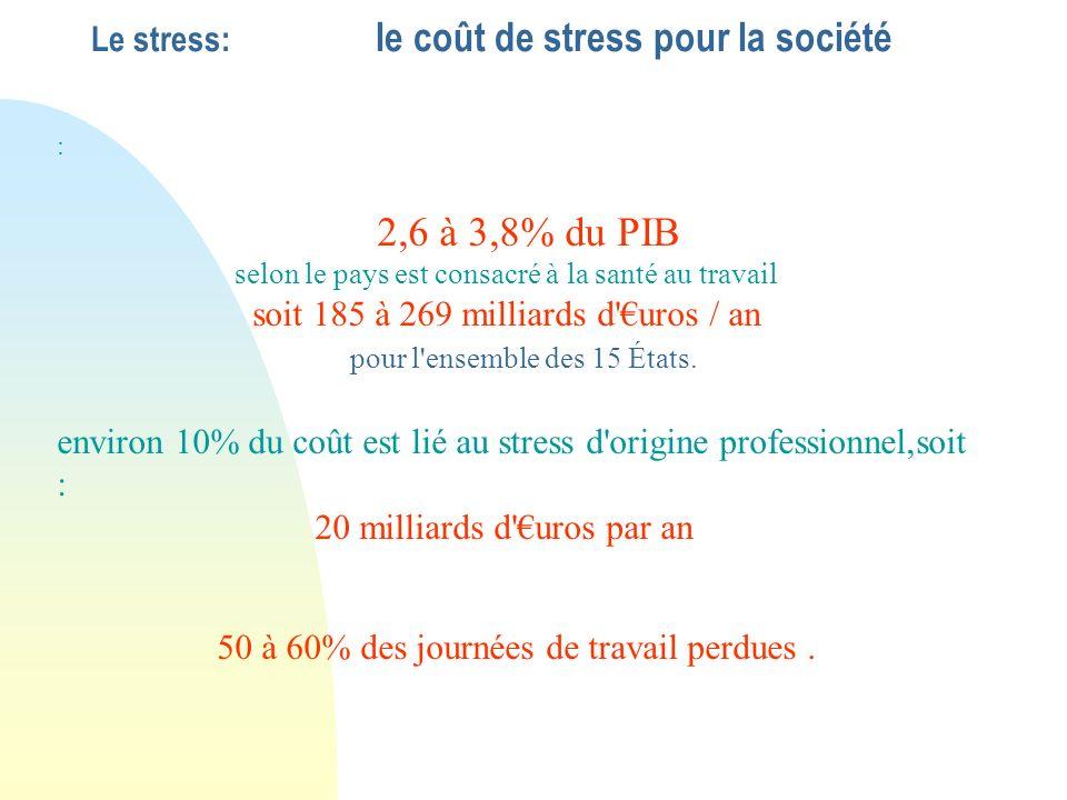 Le stress: le coût de stress pour la société