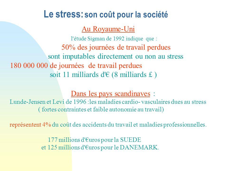 Le stress: son coût pour la société