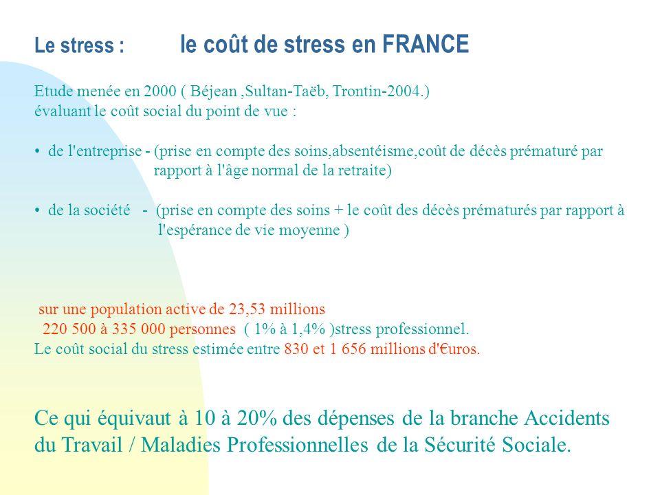 Le stress : le coût de stress en FRANCE