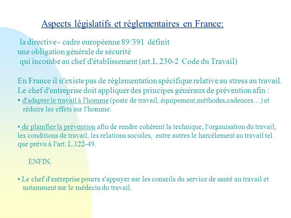 Aspects législatifs et réglementaires en France: