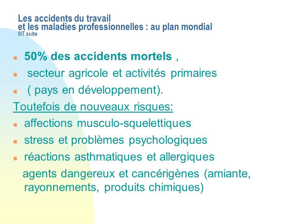 50% des accidents mortels , secteur agricole et activités primaires