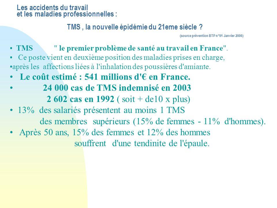 Le coût estimé : 541 millions d € en France.