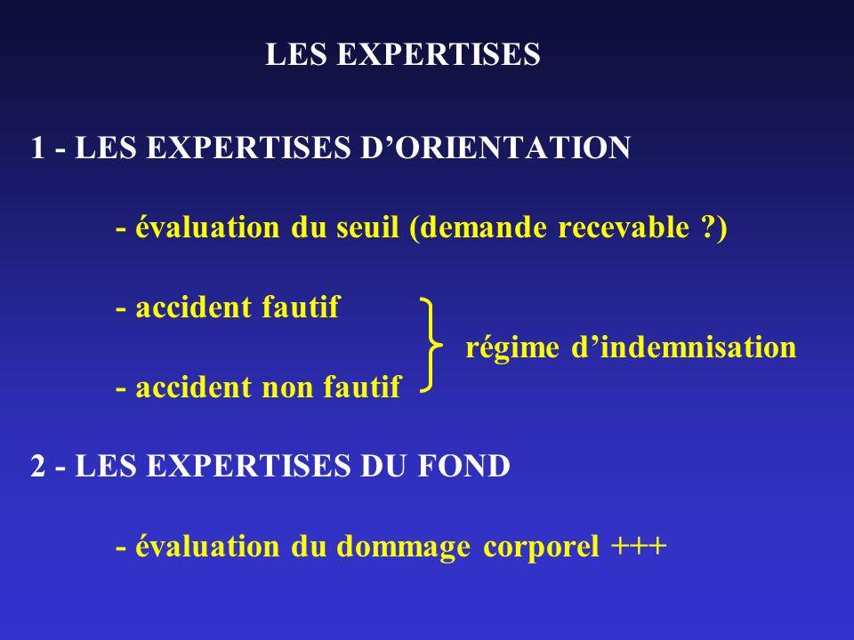 LES EXPERTISES